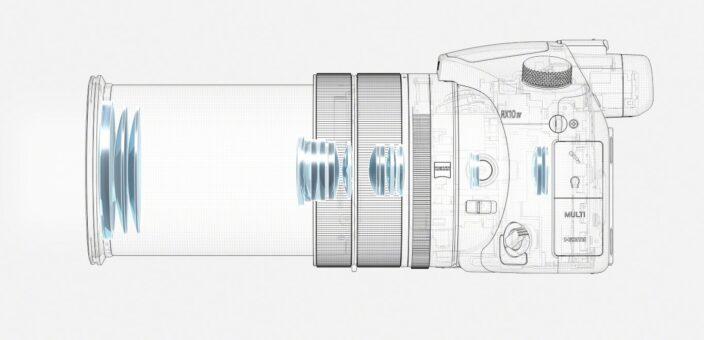 Sony lansează camera RX10 IV